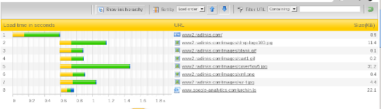 All content on the webserver itself